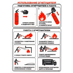 Плакат действия при пожаре